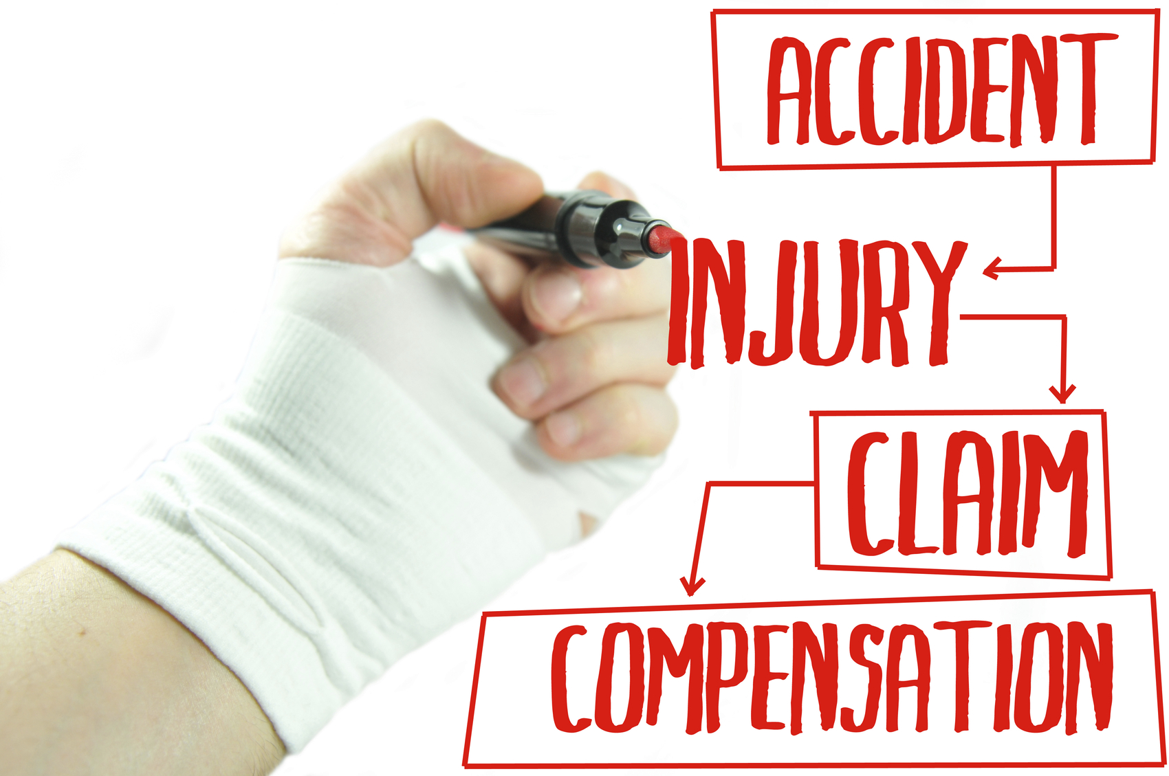 Injured hand writing injury claim procedure